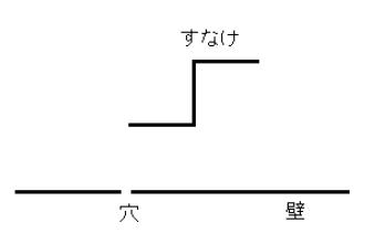 http://judge.u-aizu.ac.jp/onlinejudge/IMAGE2/JAGSummer2014/sunake.png